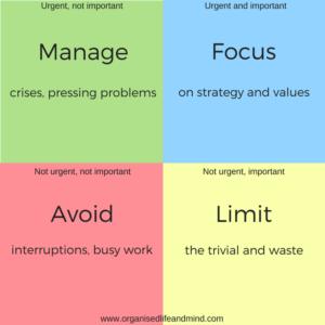 Focus productive